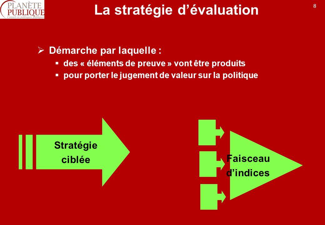 8 La stratégie dévaluation Démarche par laquelle : des « éléments de preuve » vont être produits pour porter le jugement de valeur sur la politique St