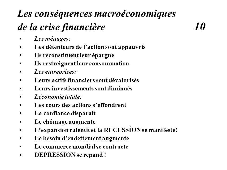 Les conséquences macroéconomiques de la crise financière 10 Les ménages: Les détenteurs de laction sont appauvris Ils reconstituent leur épargne Ils r