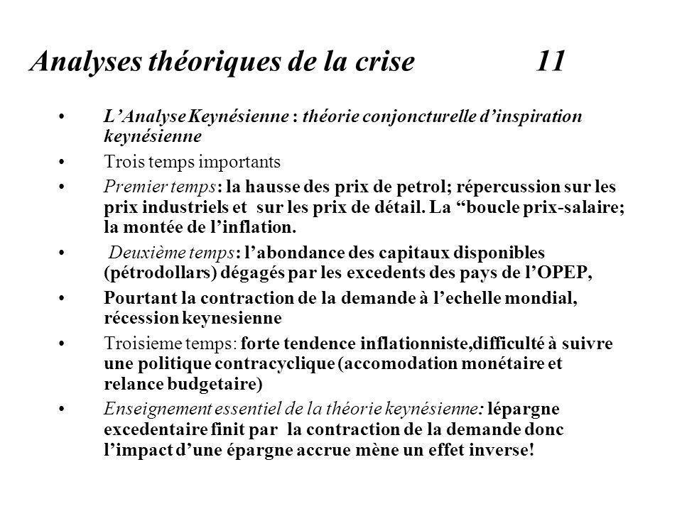Analyses théoriques de la crise 11 LAnalyse Keynésienne : théorie conjoncturelle dinspiration keynésienne Trois temps importants Premier temps: la hausse des prix de petrol; répercussion sur les prix industriels et sur les prix de détail.