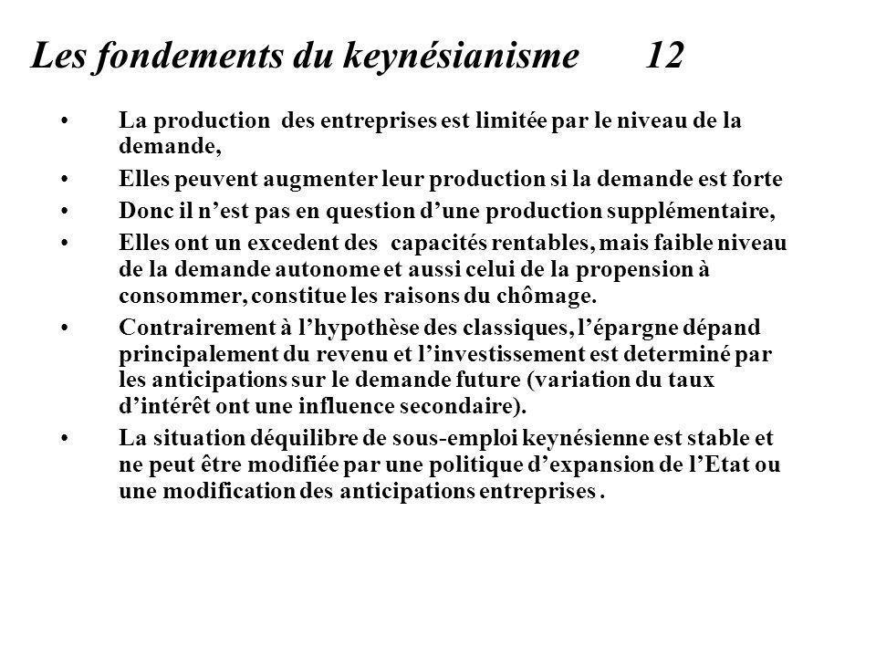 Les fondements du keynésianisme 12 La production des entreprises est limitée par le niveau de la demande, Elles peuvent augmenter leur production si l