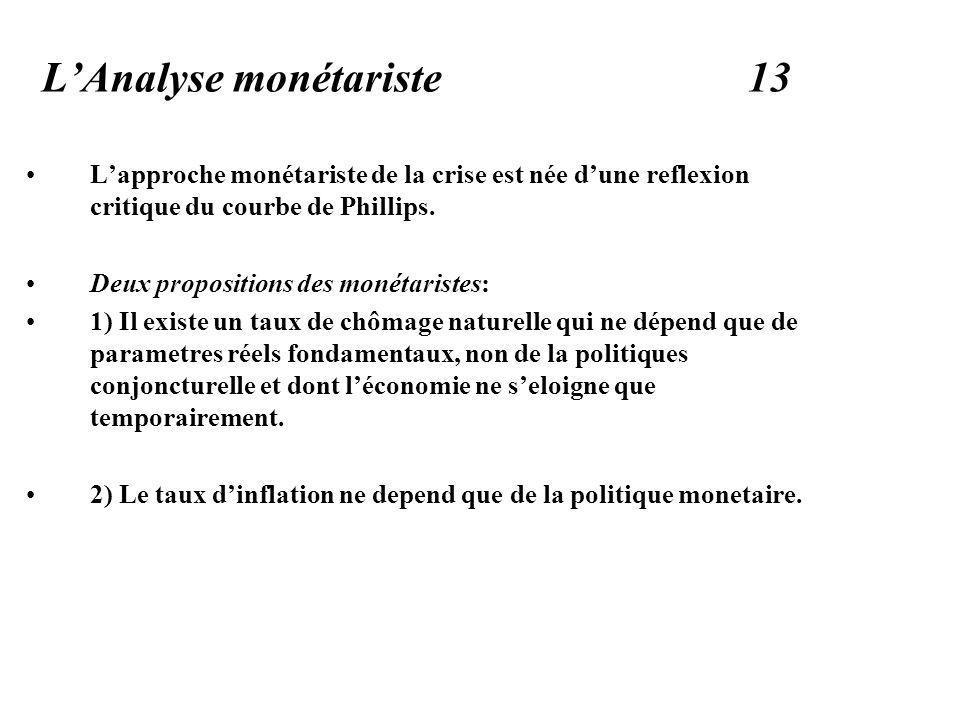 LAnalyse monétariste 13 Lapproche monétariste de la crise est née dune reflexion critique du courbe de Phillips. Deux propositions des monétaristes: 1