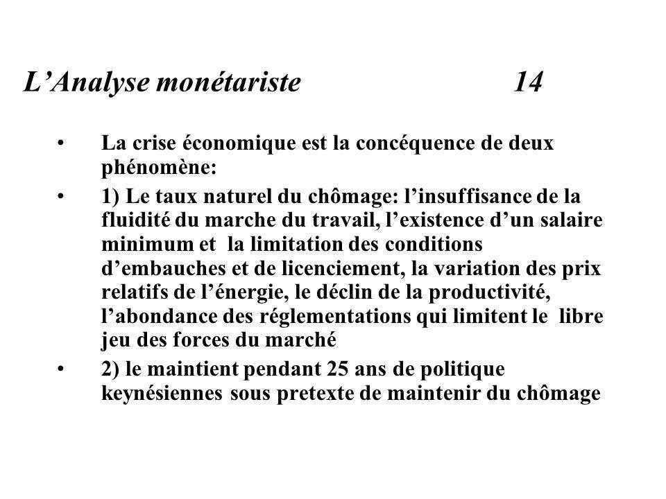 LAnalyse monétariste 14 La crise économique est la concéquence de deux phénomène: 1) Le taux naturel du chômage: linsuffisance de la fluidité du march