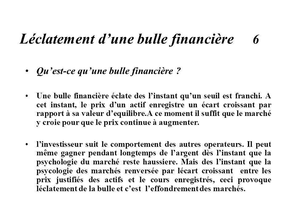 Léclatement dune bulle financière 6 Quest-ce quune bulle financière ? Une bulle financière éclate des linstant quun seuil est franchi. A cet instant,