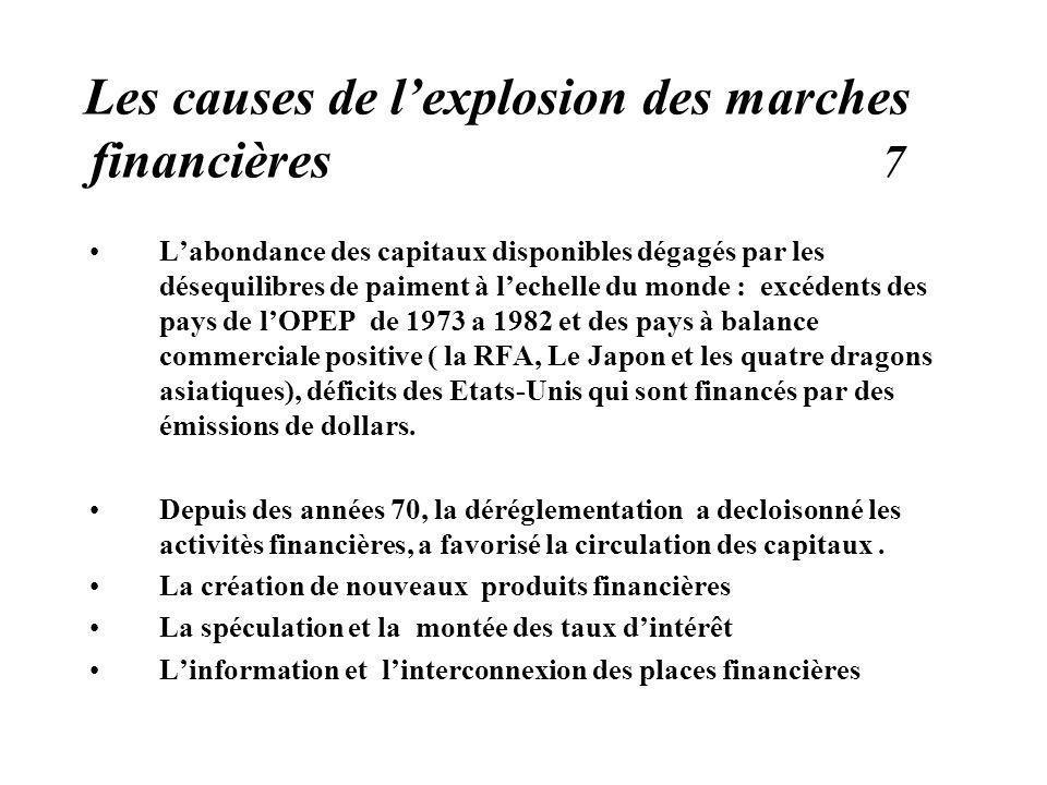 Les causes de lexplosion des marches financières 7 Labondance des capitaux disponibles dégagés par les désequilibres de paiment à lechelle du monde :