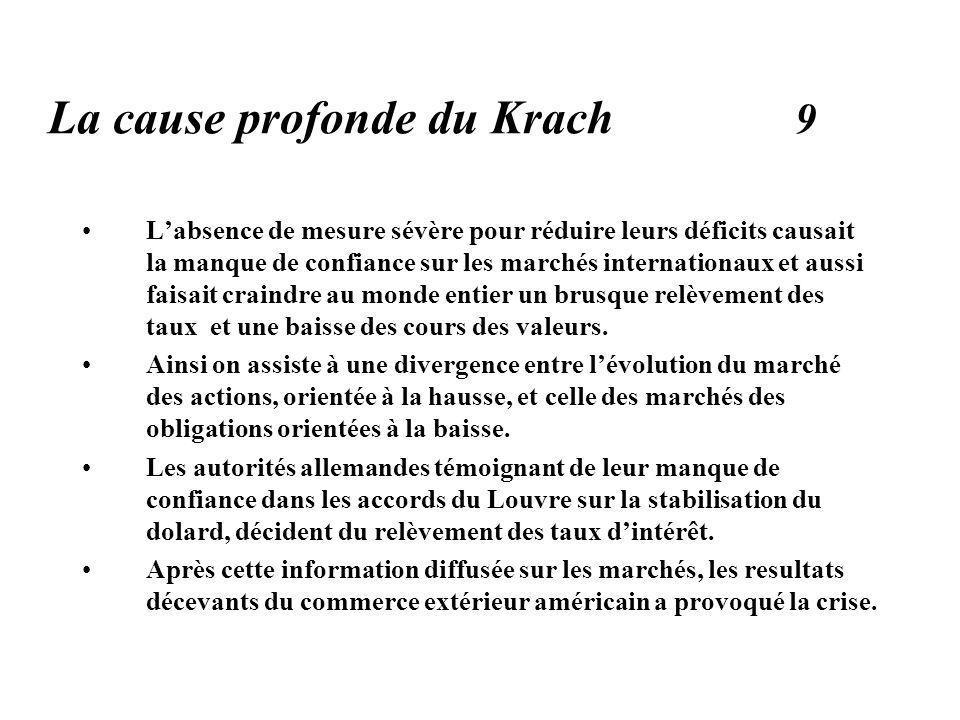 La cause profonde du Krach 9 Labsence de mesure sévère pour réduire leurs déficits causait la manque de confiance sur les marchés internationaux et au