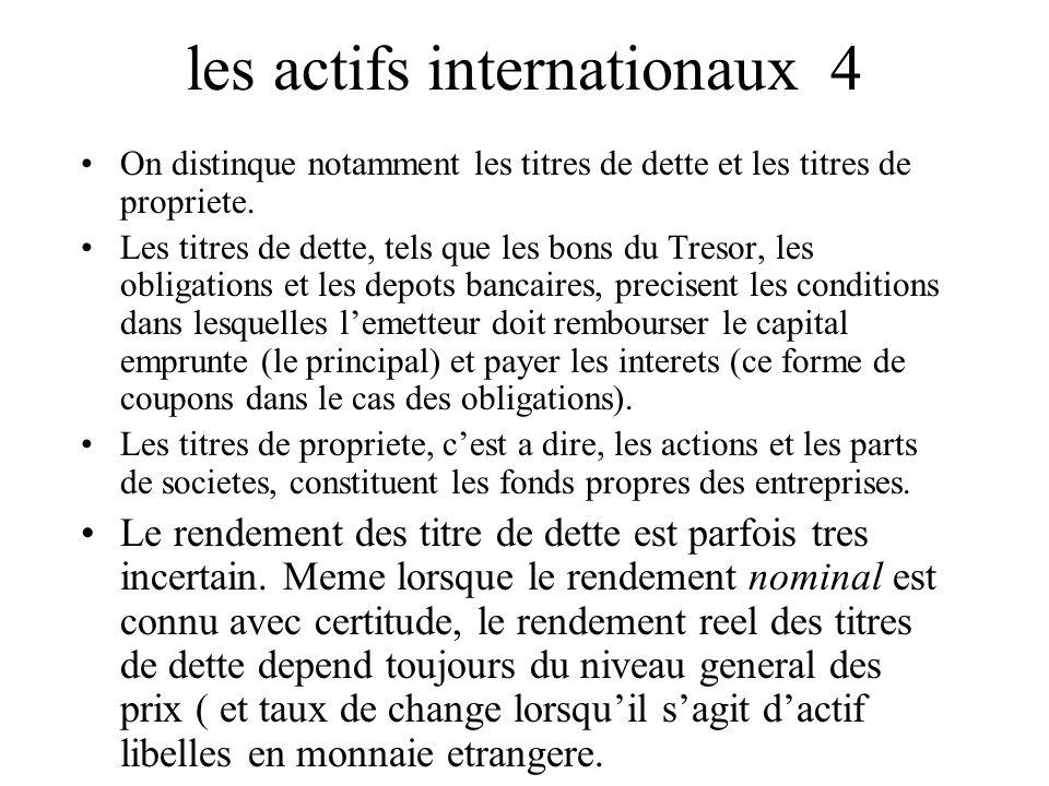 La diversification des actifs internationaux 5 Les emetteurs peuvent faire defaut, cest a dire se retrouver dans lincapacite de payer les interets ou de rembourser la totalite du capital.