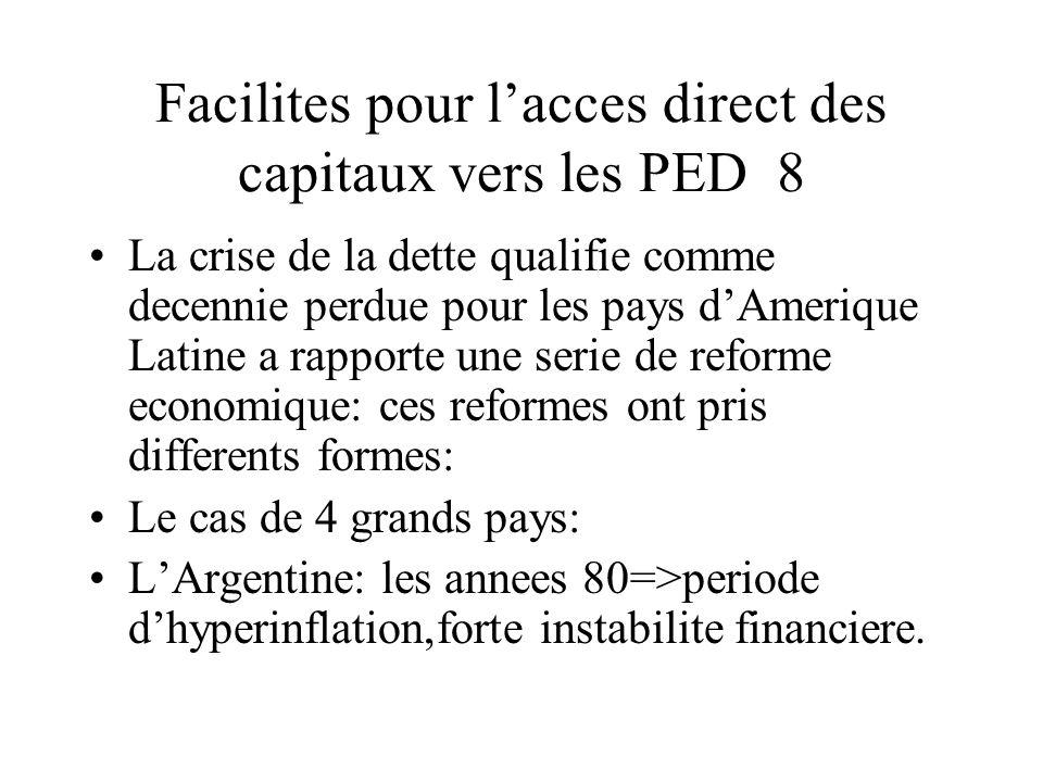 Argentine 9 Les annees 90: reformes institutionnelles radicales,reductions des droits de douanes,diminution des depenses de lEtat,privatisation, reforme fiscale permettant daccroitre les recettes budgetaires.