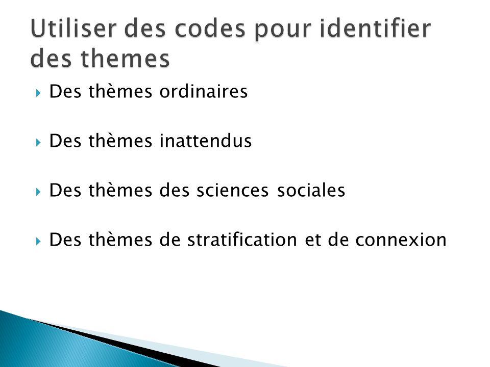 Des thèmes ordinaires Des thèmes inattendus Des thèmes des sciences sociales Des thèmes de stratification et de connexion