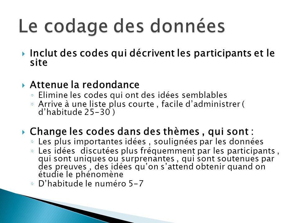 Les donnes introduites Divise le texte en Etiquette les segments Réduit la redondance Change les codes au début segments dinformation dinformation avec des codes des codes dans des thèmes Plusieurs pages de Plusieurs segments de 30-40 codes / Codes réduits à 20 Codes réduits texte texte à 5-7 thèmes