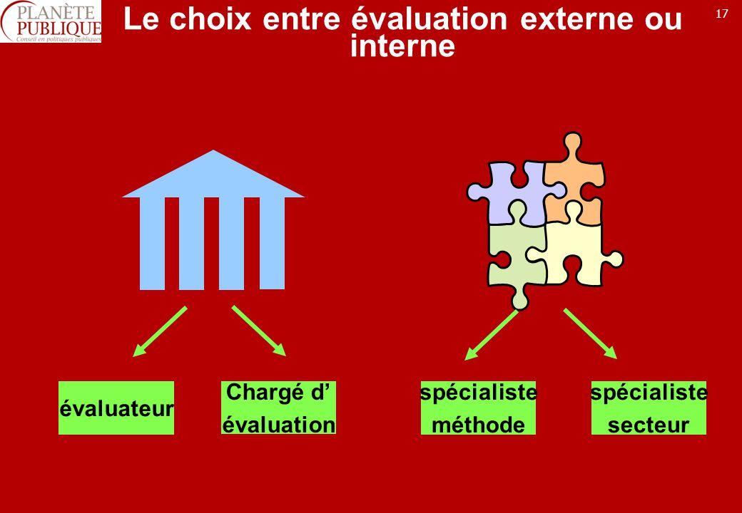 17 Le choix entre évaluation externe ou interne évaluateur Chargé d évaluation spécialiste méthode spécialiste secteur