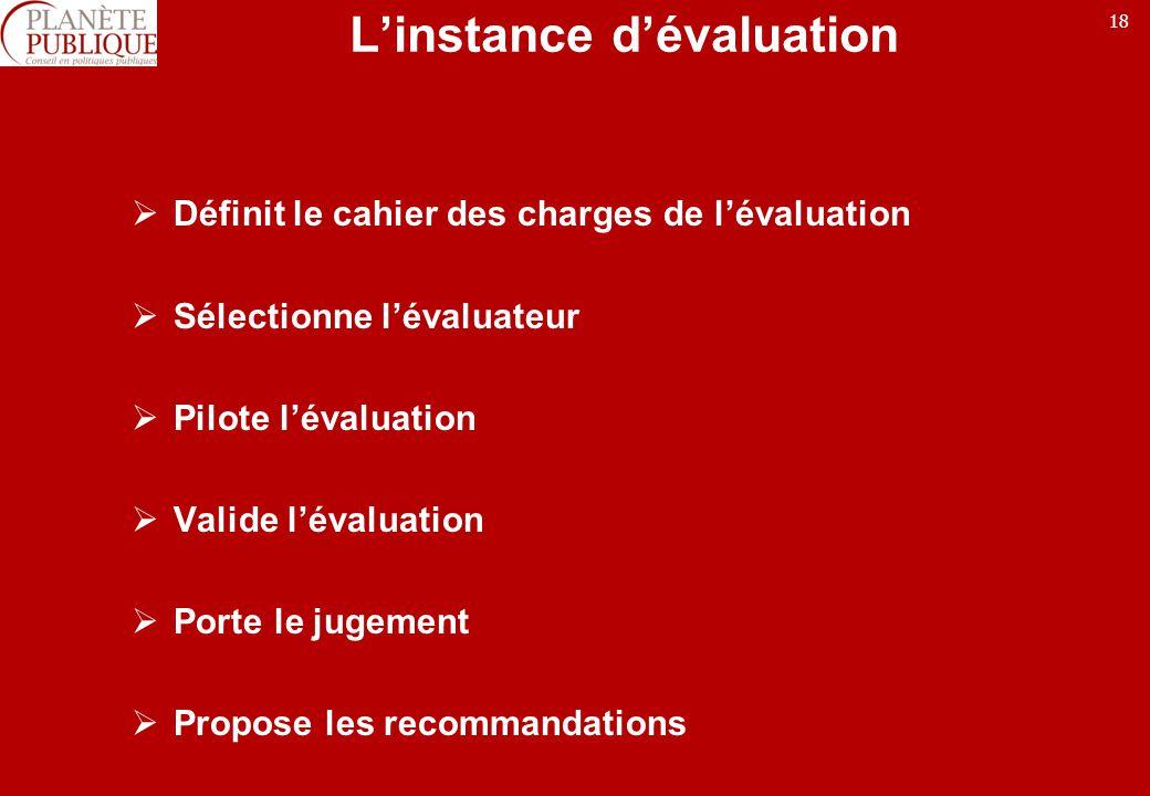 18 Linstance dévaluation Définit le cahier des charges de lévaluation Sélectionne lévaluateur Pilote lévaluation Valide lévaluation Porte le jugement Propose les recommandations