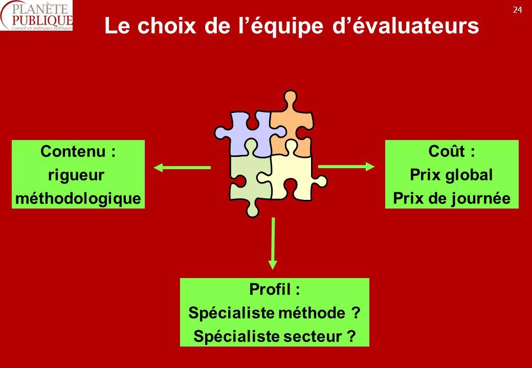 24 Le choix de léquipe dévaluateurs Profil : Spécialiste méthode .