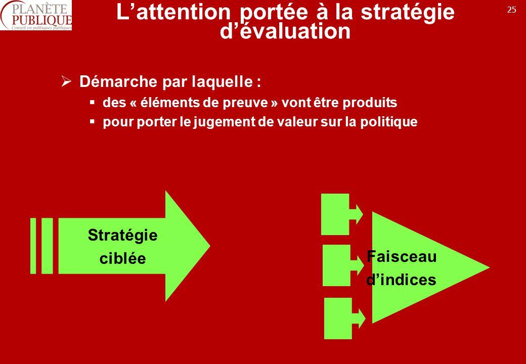 25 Lattention portée à la stratégie dévaluation Démarche par laquelle : des « éléments de preuve » vont être produits pour porter le jugement de valeur sur la politique Stratégie ciblée Faisceau dindices