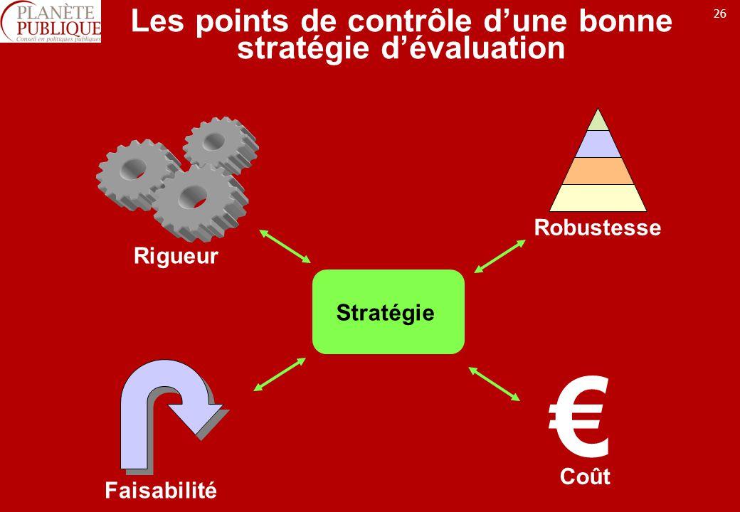 26 Les points de contrôle dune bonne stratégie dévaluation Rigueur Robustesse Faisabilité Coût Stratégie