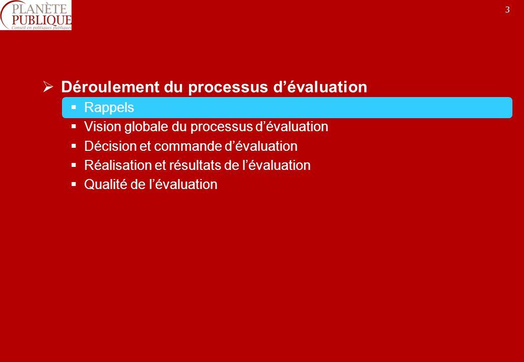 3 Déroulement du processus dévaluation Rappels Vision globale du processus dévaluation Décision et commande dévaluation Réalisation et résultats de lévaluation Qualité de lévaluation