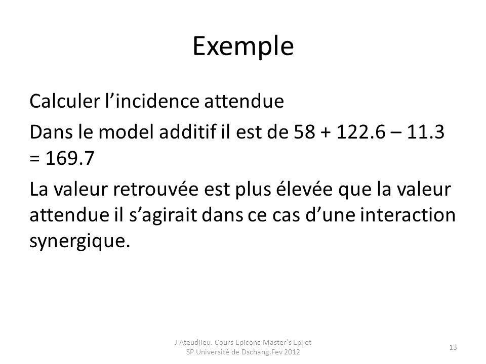 Exemple Calculer lincidence attendue Dans le model additif il est de 58 + 122.6 – 11.3 = 169.7 La valeur retrouvée est plus élevée que la valeur atten