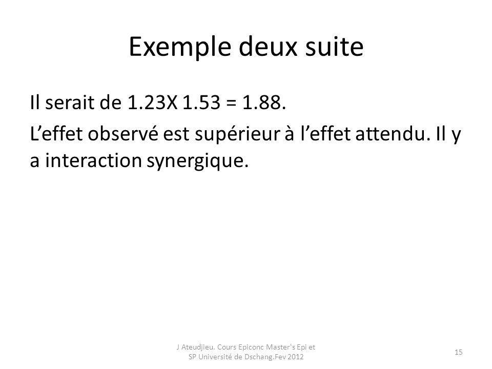 Exemple deux suite Il serait de 1.23X 1.53 = 1.88. Leffet observé est supérieur à leffet attendu. Il y a interaction synergique. J Ateudjieu. Cours Ep