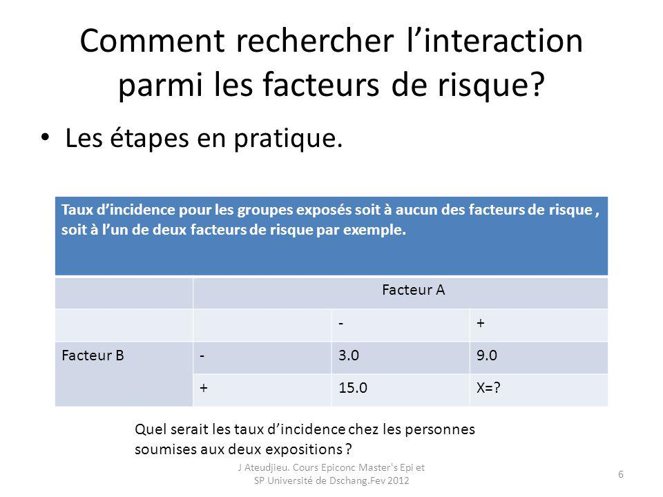 Comment rechercher linteraction parmi les facteurs de risque? Les étapes en pratique. J Ateudjieu. Cours Epiconc Master's Epi et SP Université de Dsch