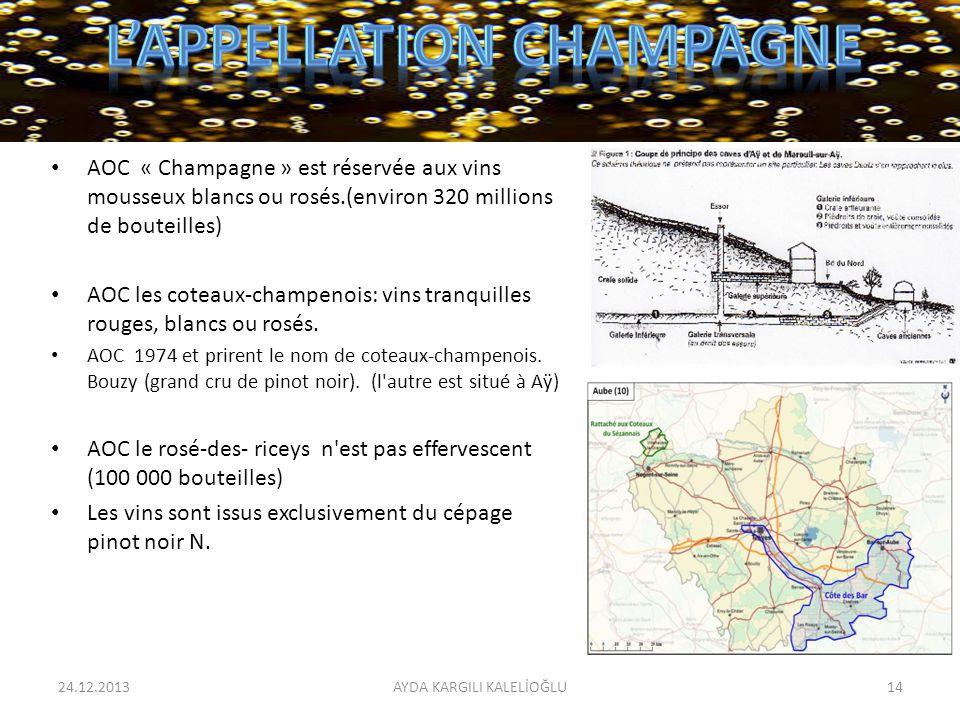 AOC « Champagne » est réservée aux vins mousseux blancs ou rosés.(environ 320 millions de bouteilles) AOC les coteaux-champenois: vins tranquilles rou