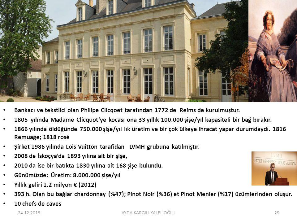 Bankacı ve tekstilci olan Philipe Clicqoet tarafından 1772 de Reims de kurulmuştur. 1805 yılında Madame Clicquotye kocası ona 33 yıllık 100.000 şişe/y