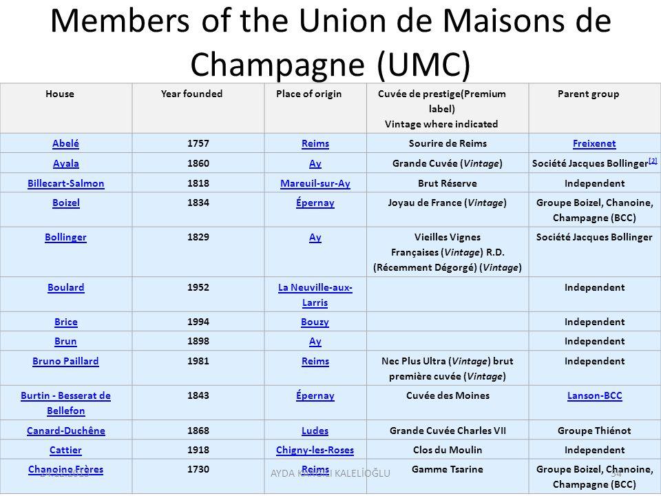 Members of the Union de Maisons de Champagne (UMC) HouseYear foundedPlace of origin Cuvée de prestige(Premium label) Vintage where indicated Parent gr