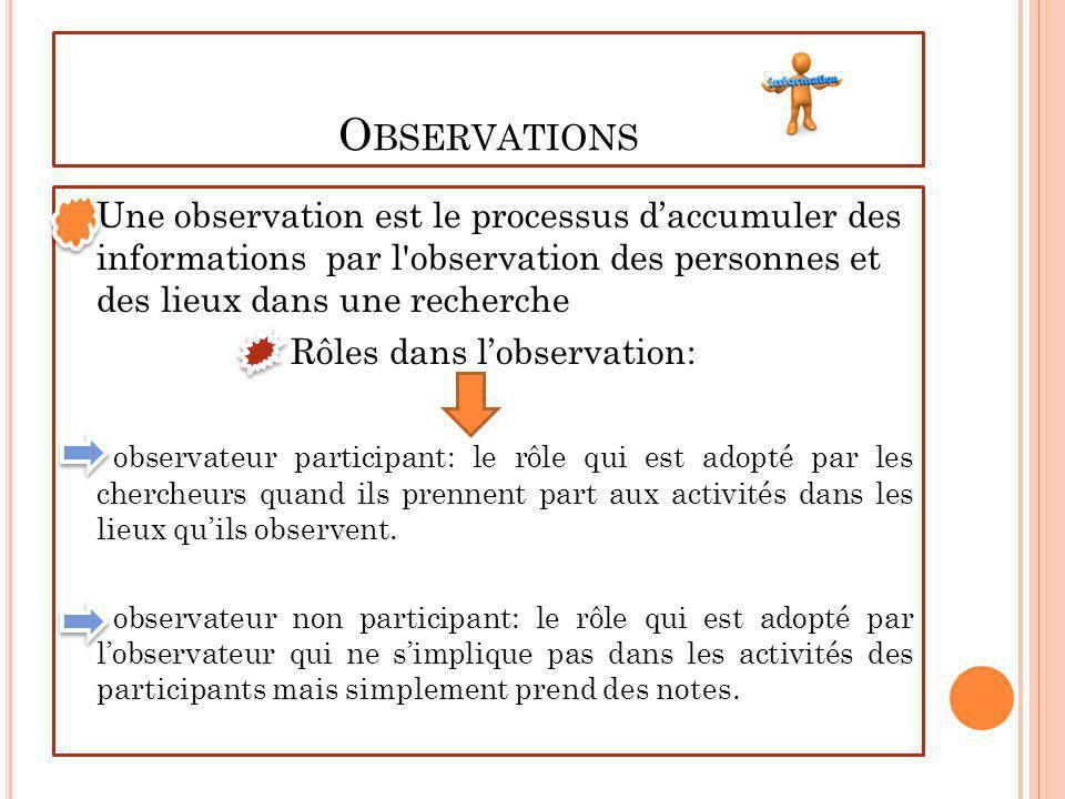 O BSERVATIONS Une observation est le processus daccumuler des informations par l'observation des personnes et des lieux dans une recherche Rôles dans