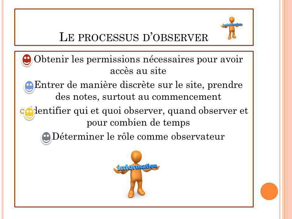 L E PROCESSUS D OBSERVER Obtenir les permissions nécessaires pour avoir accès au site Entrer de manière discrète sur le site, prendre des notes, surto