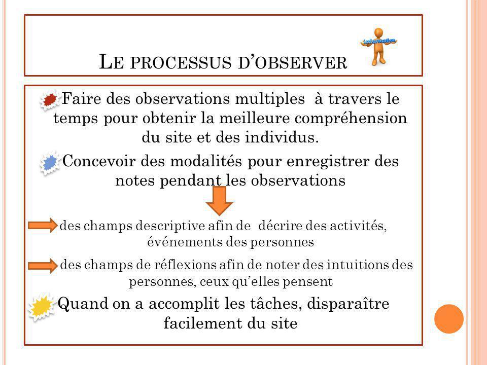 L E PROCESSUS D OBSERVER Faire des observations multiples à travers le temps pour obtenir la meilleure compréhension du site et des individus. Concevo