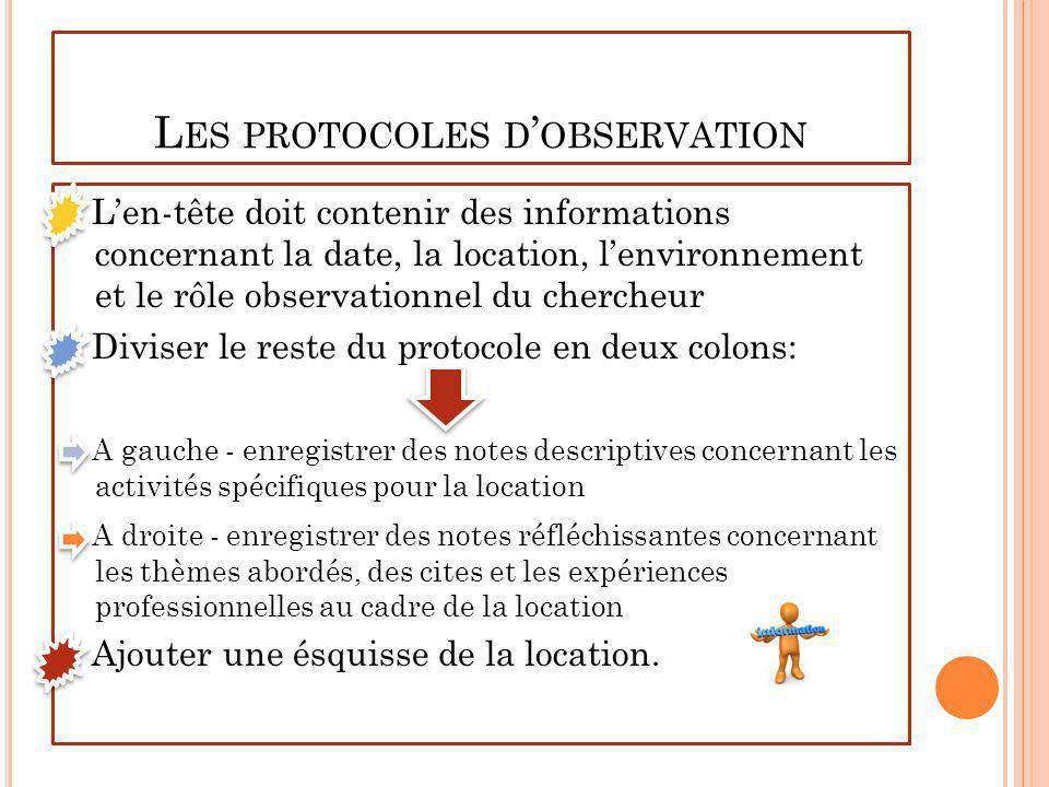 L ES PROTOCOLES D OBSERVATION Len-tête doit contenir des informations concernant la date, la location, lenvironnement et le rôle observationnel du che