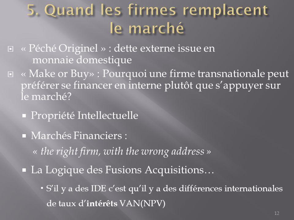 « Péché Originel » : dette externe issue en monnaie domestique « Make or Buy» : Pourquoi une firme transnationale peut préférer se financer en interne plutôt que sappuyer sur le marché.