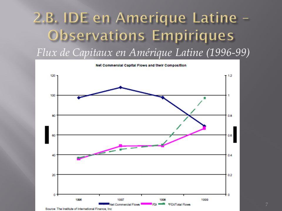 Flux de Capitaux en Amérique Latine (1996-99) 7