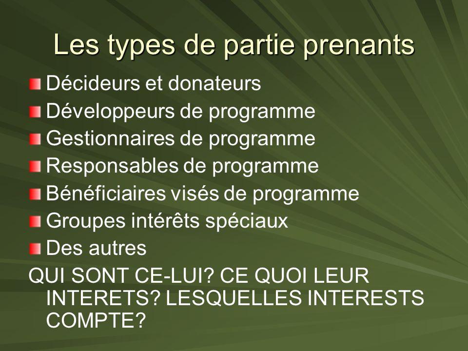 Les types de partie prenants Décideurs et donateurs Développeurs de programme Gestionnaires de programme Responsables de programme Bénéficiaires visés de programme Groupes intérêts spéciaux Des autres QUI SONT CE-LUI.