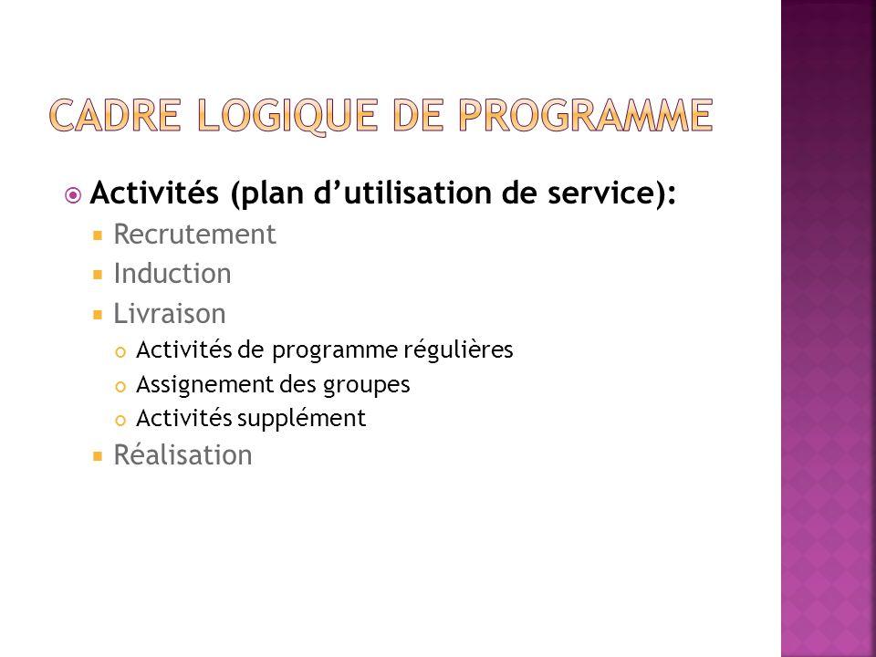 Activités (plan dutilisation de service): Recrutement Induction Livraison Activités de programme régulières Assignement des groupes Activités supplément Réalisation