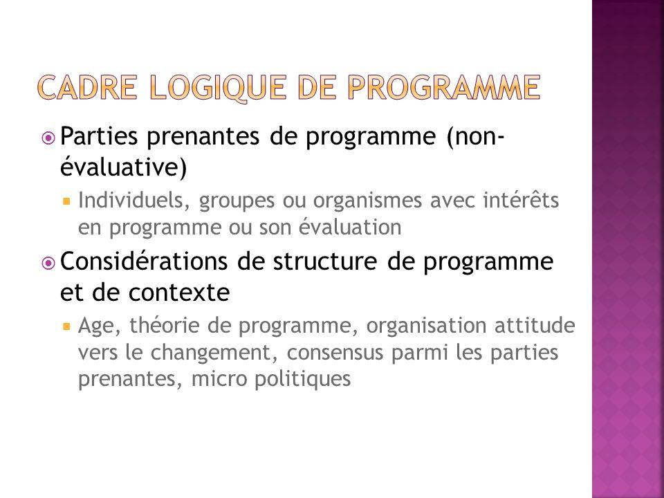 Parties prenantes de programme (non- évaluative) Individuels, groupes ou organismes avec intérêts en programme ou son évaluation Considérations de structure de programme et de contexte Age, théorie de programme, organisation attitude vers le changement, consensus parmi les parties prenantes, micro politiques