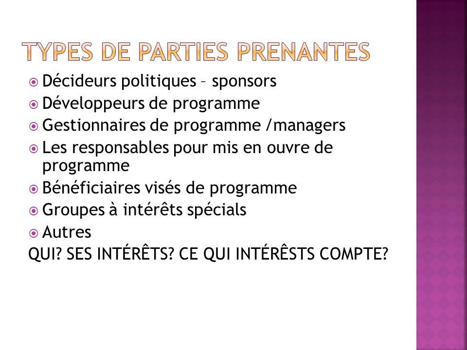 Décideurs politiques – sponsors Développeurs de programme Gestionnaires de programme /managers Les responsables pour mis en ouvre de programme Bénéficiaires visés de programme Groupes à intérêts spécials Autres QUI.