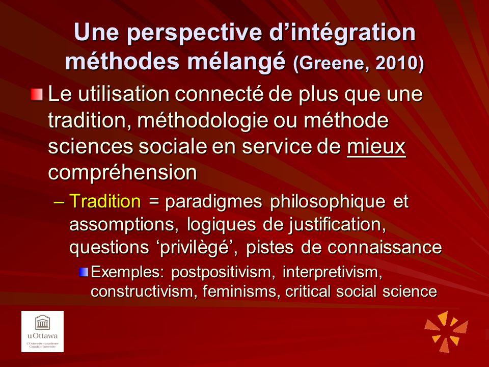 Une perspective dintégration méthodes mélangé (Greene, 2010) Le utilisation connecté de plus que une tradition, méthodologie ou méthode sciences socia