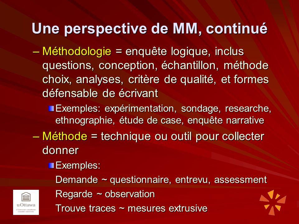 Une perspective de MM, continué –Méthodologie = enquête logique, inclus questions, conception, échantillon, méthode choix, analyses, critère de qualit