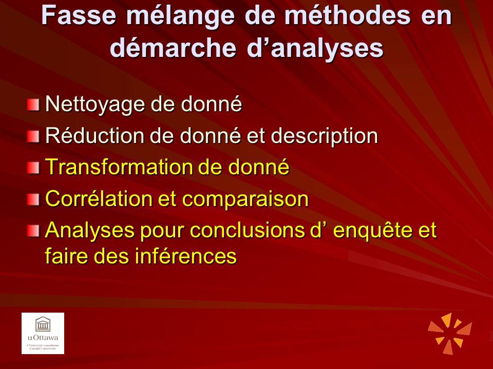 Fasse mélange de méthodes en démarche danalyses Nettoyage de donné Réduction de donné et description Transformation de donné Corrélation et comparaiso