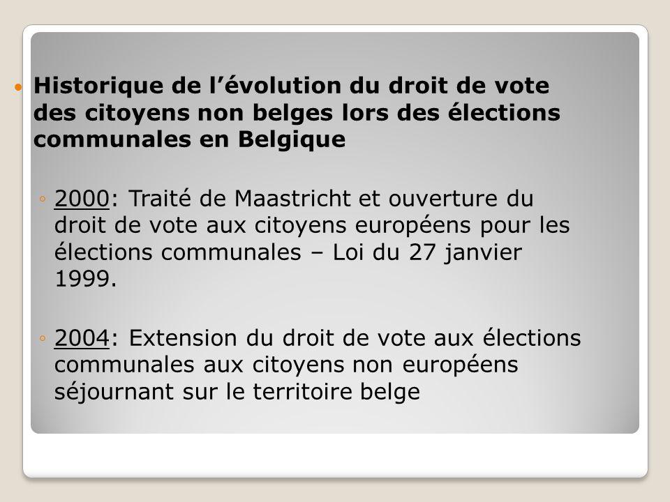 Historique de lévolution du droit de vote des citoyens non belges lors des élections communales en Belgique 2000: Traité de Maastricht et ouverture du droit de vote aux citoyens européens pour les élections communales – Loi du 27 janvier 1999.