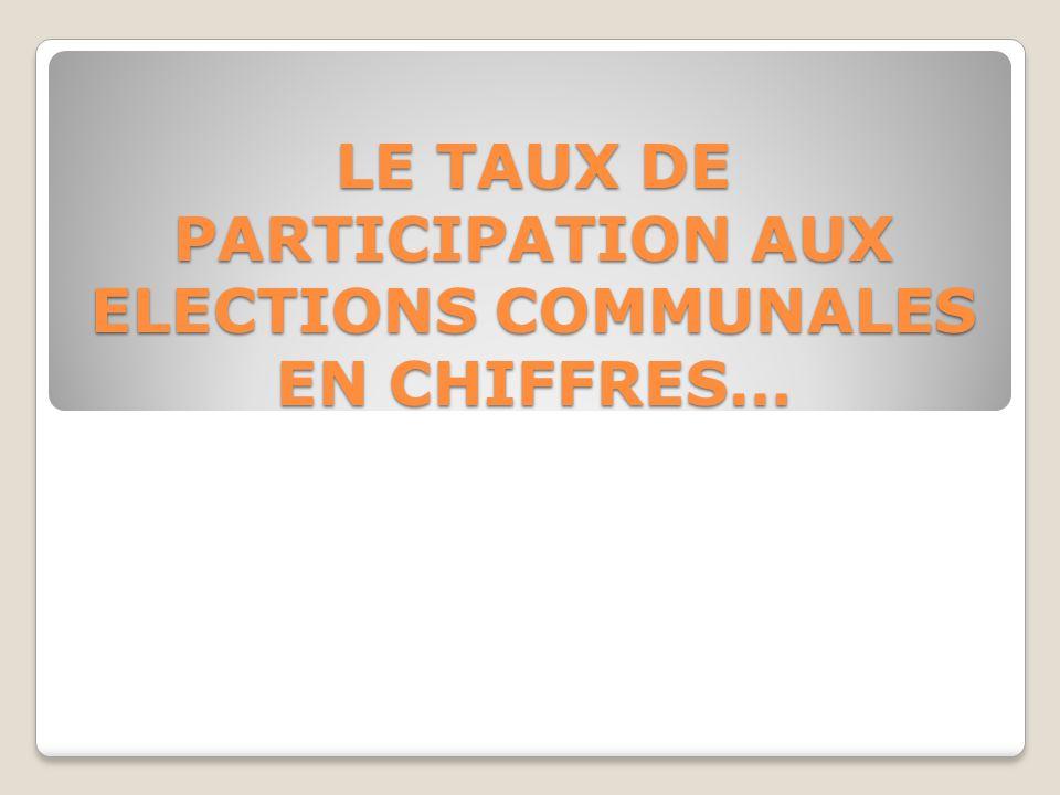 LE TAUX DE PARTICIPATION AUX ELECTIONS COMMUNALES EN CHIFFRES…