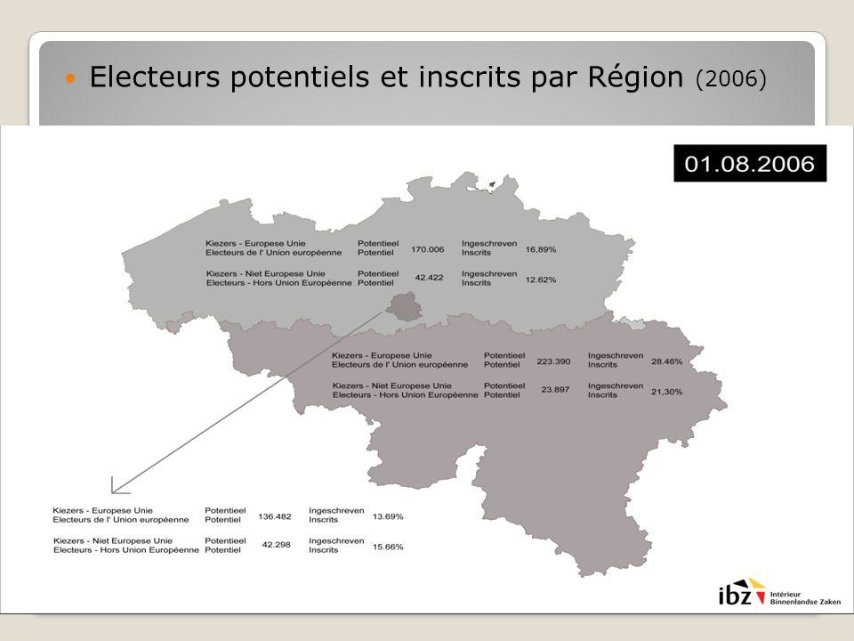 Electeurs potentiels et inscrits par Région (2006)