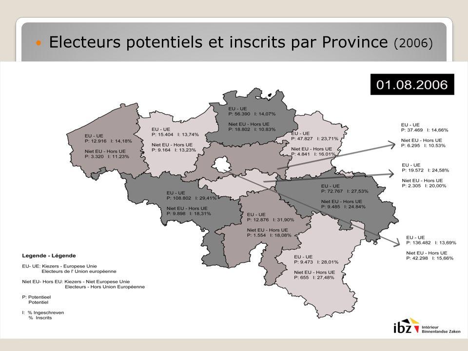 Electeurs potentiels et inscrits par Province (2006)