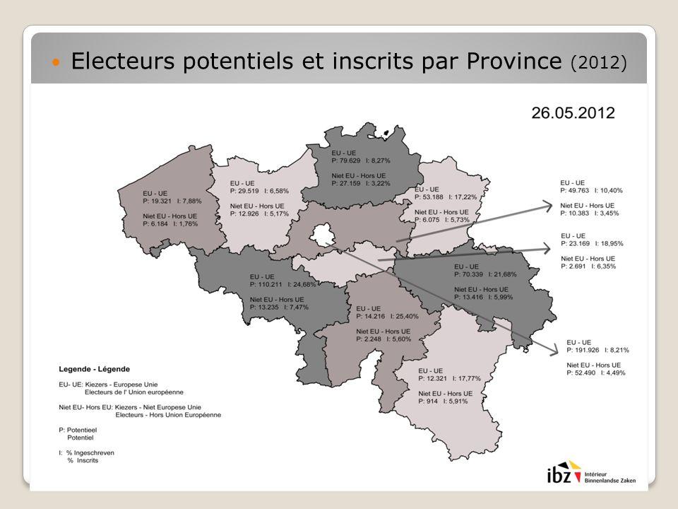 Electeurs potentiels et inscrits par Province (2012)