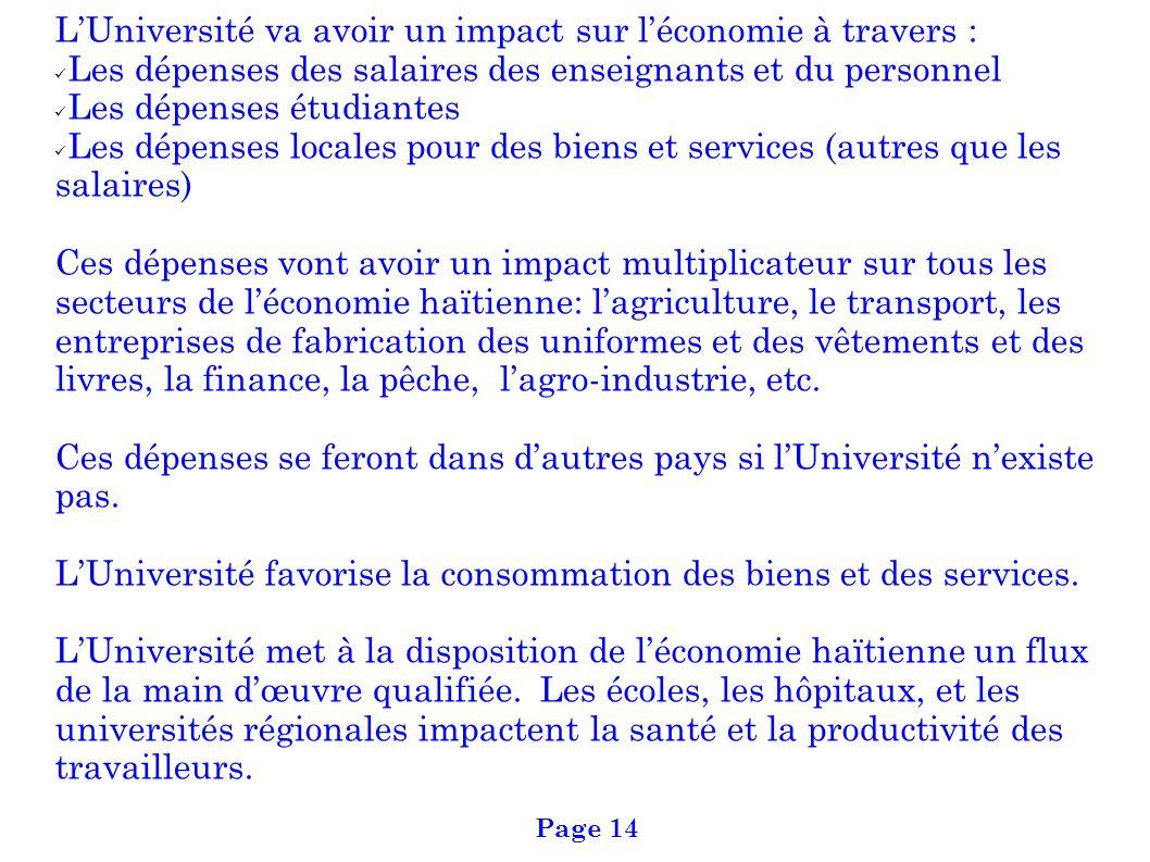 LUniversité va avoir un impact sur léconomie à travers : Les dépenses des salaires des enseignants et du personnel Les dépenses étudiantes Les dépense