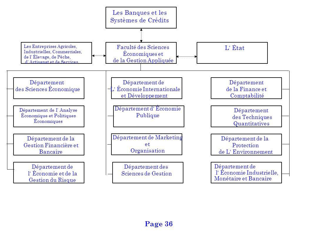 L' Ėtat Département des Sciences Économique Département de l' Économie Industrielle, Monétaire et Bancaire Les Banques et les Systèmes de Crédits Les