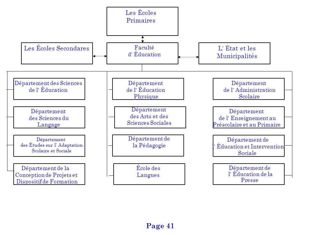 L' Ėtat et les Municipalités Département des Sciences de l' Éducation Département de l' Éducation de la Presse Les Écoles Primaires Les Écoles Seconda
