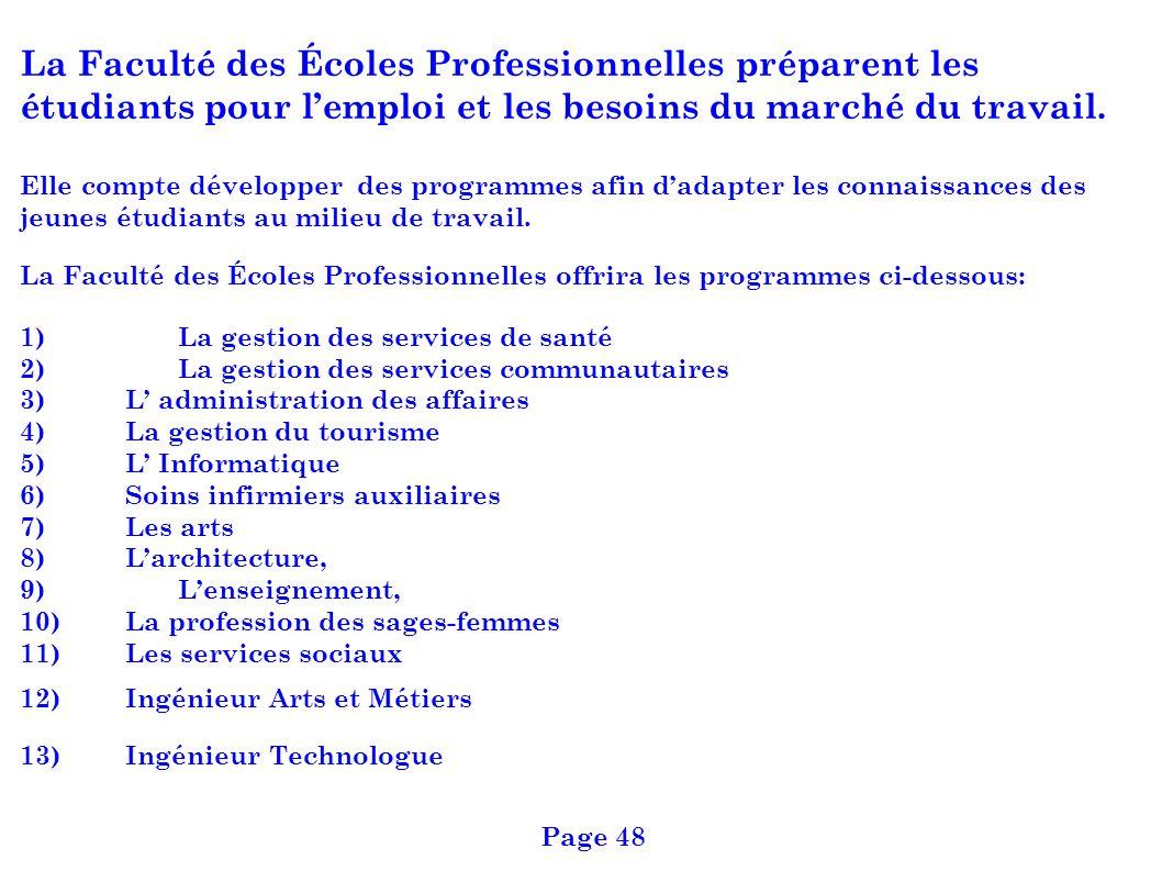 La Faculté des Écoles Professionnelles préparent les étudiants pour lemploi et les besoins du marché du travail. Elle compte développer des programmes