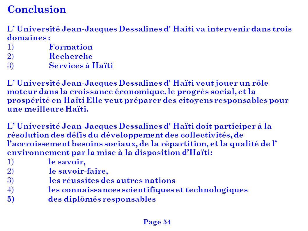 Conclusion L Université Jean-Jacques Dessalines d' Haiti va intervenir dans trois domaines : 1) Formation 2) Recherche 3) Services à Haïti L Universit
