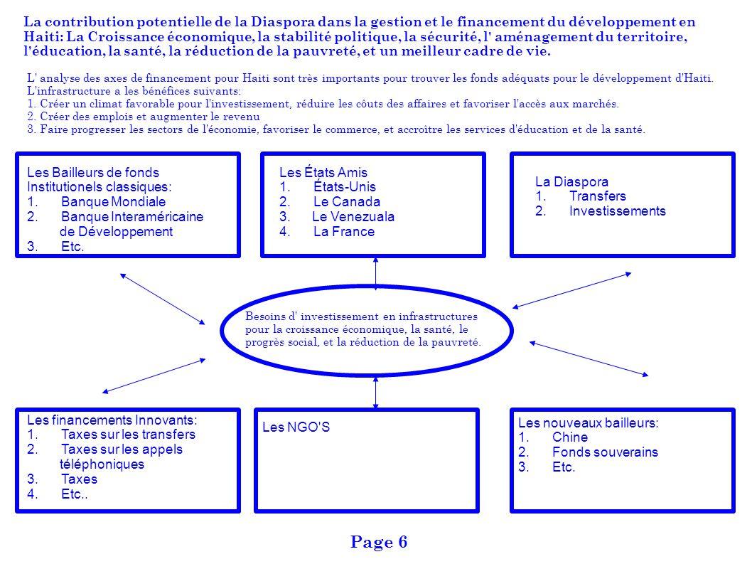 La contribution potentielle de la Diaspora dans la gestion et le financement du développement en Haiti: La Croissance économique, la stabilité politiq