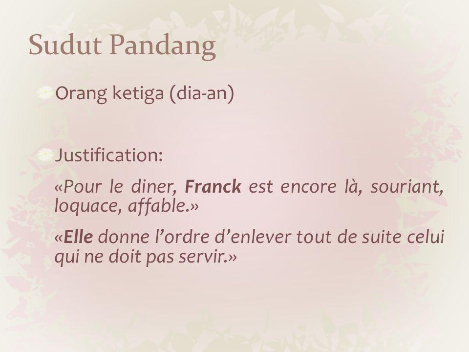 Tokoh Tokoh Utama: A… (une femme) Franck Tokoh sampingan: Christiane Le mari dA…